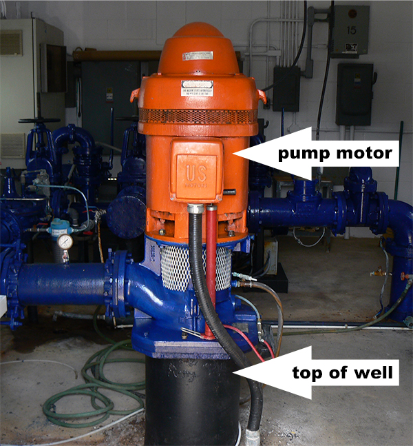 top of well showing pump motor